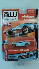 2017 AUTO WORLD VINTAGE RACING*1965 FORD GT40 GULF* LIVERY VER A MIJO EXCLUSIVE