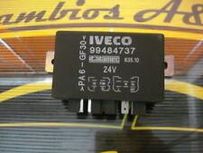 Centralita Iveco Eurocargo 99484737 ITAIAMEC 635.10
