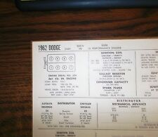 1962 Dodge Dart SD2-H D500 361 Hi Po V8 SUN Tune Up Chart Excellent Condition!