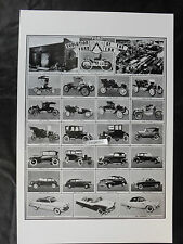 "12 By 18"" Black & White Picture Evolution of Ford car 1896 through 1955"