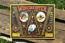 Winchester Repeating Arms Company Tin Metal Sign - Firearms - Bullet Board Retro