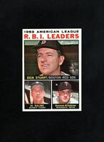 1964 TOPPS #12 AL RBI LEADERS STUART/KALINE/KILLEBREW NM (OR BETTER)
