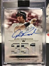 2018 Luminaries Home Run Kings Autograph Relic Red Alex Rodriguez #6/10