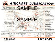 AERONCA SEDAN AIRCRAFT LUBRICATION CHART CC
