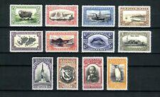 1933 FALKLAND ISLANDS, Centenary set complet -Great REPLICA