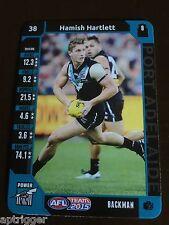 2015 Teamcoach (38) Hamish HARTLETT Port Adelaide