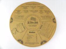 Vintage Original Ye Old Mill Ice Cream Parlor Restaurant Menu Utica, Ohio