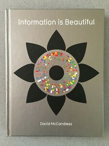 BRAND NEW COPY - INFORMATION IS BEAUTIFUL BY DAVID McCANDLESS