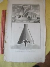 Vintage Print,GLASS MAKING,Diderot,Encyc of Trades,1775-97