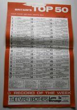 RECORD RETAILER TOP 50 CHART -  OCTOBER 14th 1965