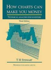 How Charts Can Make You Money, Third Edition: An Investor's Guide to Technical