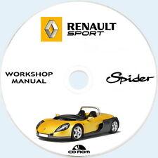 Renault Sport,SPIDER workshop + spare parts.Manuale Riparazioni
