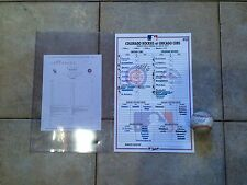 Kris Bryant Game Used 1st MLB Walk Off HR Game -Signed & Inscribed -Ball & Card