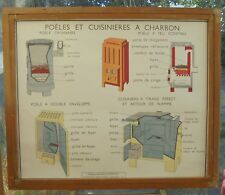 ancienne affiche école rossignol, poêle et cuisinière charbon, chauffage central