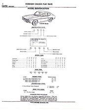 1971 1972 1973 1974 MERCURY CAPRI CHASSIS PARTS LIST & PART NUMBER SHEETS IMP