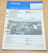 Volvo 240 B21 Standheizung 07-B   Einbauanleitung März 1983