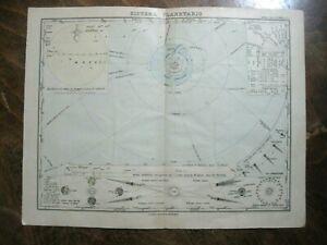 mappa antica SISTEMA PLANETARIO SOLARE MAPPAMONDO LA LUNAZIONE ORBITE 1889