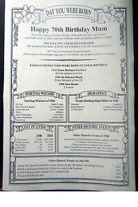 PARCHMENT 16th 18th 21st 30th 40th 50th 60 70th 80th 90th 100th Birthday Gift
