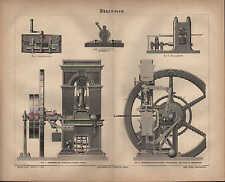 Lithografie 1876: Münzwesen. Rändel-Maschinen Zainwalz-Präge-Werke Thonnellier
