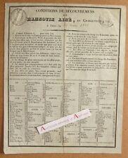 HANNOTIN Ainé 1833 Charleville (Mézières) Ardennes Conditions de recouvrement