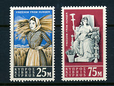 CYPRUS 1963 FREEDOM FROM HUNGER  MNH