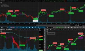 New Stock Market + ETF + Futures + Forex Algorithm Trading System