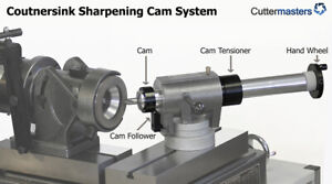 Countersink Sharpening Cam Set for Cuttermaster Type Machines