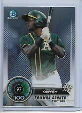 2018 Bowman Jorge Mateo Chrome Bowman Scouts' Top 100 Insert Card