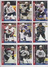 2010-11 AHL Top Prospects Colton Gillies (Dinamo Riga)