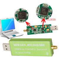 Premium USB RTL-SDR mit 0.5PPM TCXO Metallgehäuse  ho BXDE