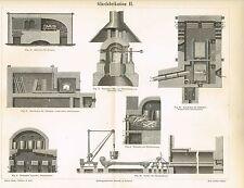 Tafel GLASHERSTELLUNG / GLASOFEN / SPIEGELGLAS / GLAS 1889 Original-Holzstich