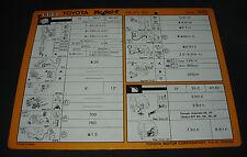 Inspektionsblatt Toyota Model F Typ YR 21 22 Werkstatt Service Blatt 10/1985!