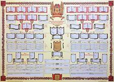 Grafico cronologia di famiglia-ALBERO GENEALOGICO Regalo-discendenza modello di visualizzazione del muro