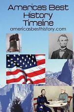 America's Best History Timeline: By Americasbesthistory.com
