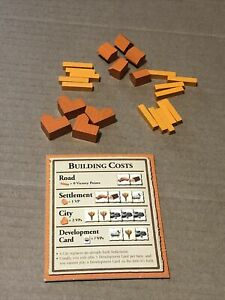 Settlers of Catan 3061 Replacement Pieces 4 Cities 5 Settlements 14 Roads Lot