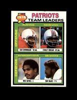 1979 Topps Football #76 Patriots Team Leaders NM+
