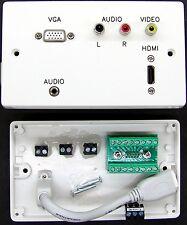 AV Wall Plate, HDMI / VGA / 3.5mm Jack / 3 Phono AV Sockets with screw terminals