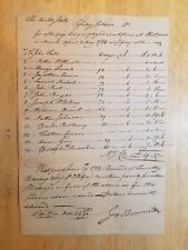 1784 West Point Artificers Pay Document Signed by Colonel Timothy Pickering Qmg