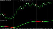 Trading Systems | Expert Advisors | Forex MT4 Indicators - Xmaster Formula
