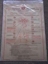 Standard Vanguard Phase III Ensign Lubrication Chart C.C.Wakefield & Co Ltd