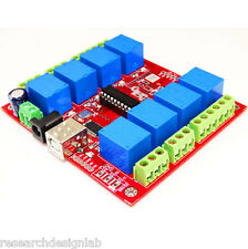 USB 8 Channel Relay Board 12V DC 7A IC ULN2803 as driver LED indication