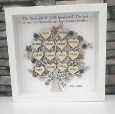 Personalised EID Gift Family Tree Grandparents Gift 🎁