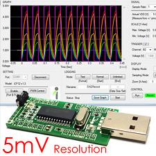 iCP12 (5mV) f- 6 Ch. PC Analog USB Oscilloscope Unlimited Logger IO DAQ ADC PWM