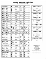 Biblical Hebrew Alphabet Chart: Sephardic Pronunciation Laminated [1.0 mm]
