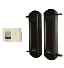 Perimeter Alarm with Long Range Wireless Solar Beams & 4-channel Receiver