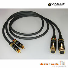 ViaBlue 2x 1m Adapterkabel NF-S1 T6s / XLR Cinch female / High End…mit Bestnote