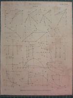 1818 Datato Antico Stampa ~ Meccanico Forza Vari Diagrammi