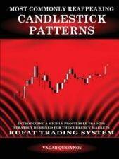 Most Commonly Reappearing Candlestick Patterns by Vagab Quseynov (2013,...