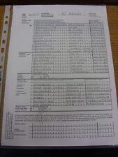 20/10/2011 teamsheet: AZ Alkmaar V Austria Viena Europa Liga [] (2 páginas, copia