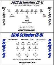 2016 Ohio High School Football Season Solitaire Board/Card Stats Game (DIV 1)